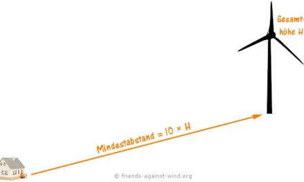 Bitte mitzeichnen! WKA Abstandsregelung in Schleswig Holstein