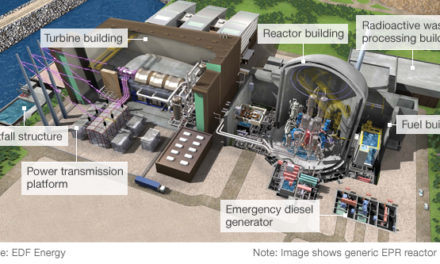 UK zeigt wie es geht: Baubeginn von Hinkley Point C