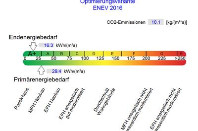 EnEV 2016 macht das Bauen teurer: noch mal +10%