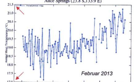 NASA-GISS ändert rückwirkend die Temperaturdaten – warum ?