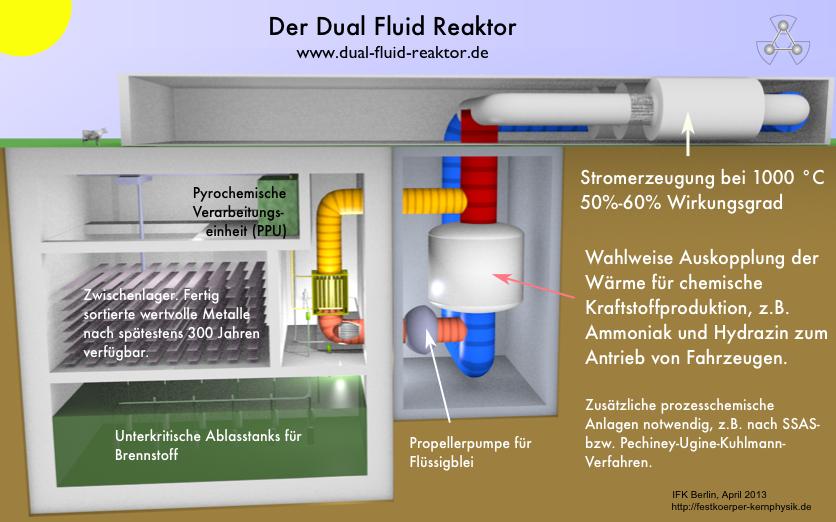 Micro-Reactor, die Renaissance made in USA?