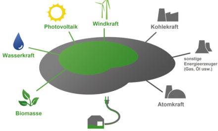 """Die """"Stromseelüge""""-Physik und Technik des elektrischen Stromes versus Ideologie und Täuschung"""