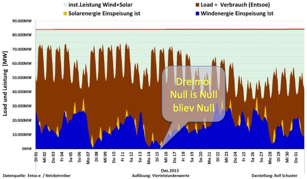 """Haus und Grund Februar 2016: """"Digitale Stromzähler kommen in Zukunft wohl flächendeckend zum Einsatz – aber mit Bedenken"""""""