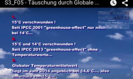 13,75° oder 14° oder 15 ° oder gar 15,38 ° das ist hier die Frage? Klimavideo  zur Gretchenfrage: Von welcher Temperatur ist eigentlich die Rede?