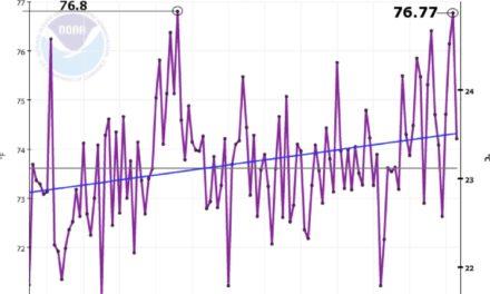 US Klima-Behörde NOAA kassiert klammheimlich US-Hitzerekord aus dem Juli 2012: Neuer Spitzenreiter ist jetzt das Jahr 1936!