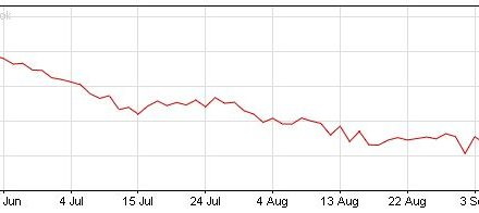 Die politischen Implikationen des fallenden Ölpreises