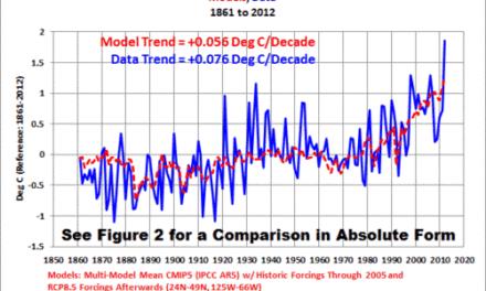 Zu Ehren des Unabhängigkeitstages am 4. Juli, ein paar Modeldatenvergleiche von US-Temperaturen