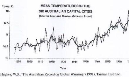 2014: Unter den 3 Prozent der kältesten Jahre innerhalb der letzten 10.000 Jahre?