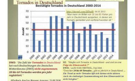 Klima-Hysterie im Staatsfernsehen ZDF: Katastrophe in Deutschland !?
