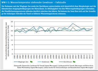 In Deutschland kein Klimawandel in Sicht – das kann die SZ nicht auf sich sitzen lassen (Teil2)