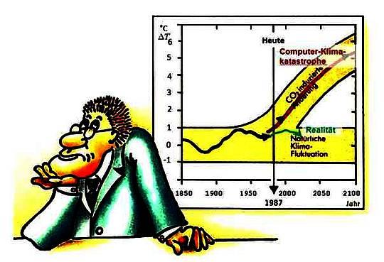 Die Klimakatastrophe von 1986 und was daraus wurde  Ein kritischer Rückblick zum Klimawandel