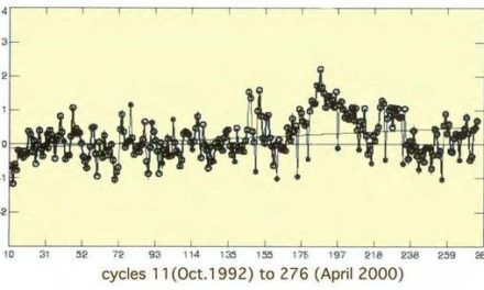 Neue Meeres-Spiegel-Studie zeigt: Satelliten-Daten überhöht !