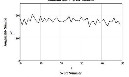 Korrelation der Einspeisung aus Windkraftanlagen macht  Grundlastfähigkeit in Deutschland unmöglich