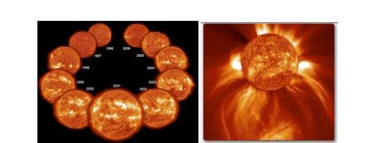 Solares Paradoxon Deutschlands Teil II: Das Klimapendel schlägt zurück!  140 Jahre Forschung zu Sonne und Klima in Deutschland