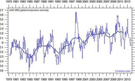 Klimawandel in Deutschland bedeutet Abkühlung – trotz deutlicher Zunahme von CO2, Teil 2
