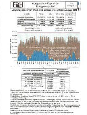 Stellungnahme und Anmerkungen mit den wichtigsten technischen und vor allem wirtschaftlichen Auswirkungen zu den Kosten der Energiewende