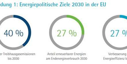 Die bayerische IHK und die Energiewende-Zwischenbilanz 2015