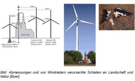 9 Fragen zur Energiewende