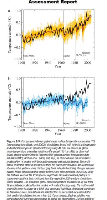 """Kommentare zum UKMO-Bericht über """"die gegenwärtige Pause bei der globalen Erwärmung"""""""