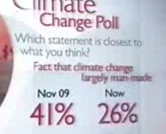 Emails zeigen die Verzweiflung der US Umweltbehörde EPA über die Klimaagenda