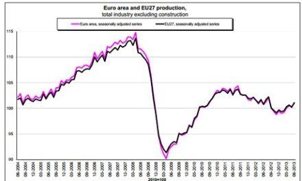 Brüssel fürchtet europäisches 'industrielles Massaker', ausgelöst durch hohe Energiepreise