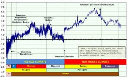 Auch das noch: Die Eiszeit ist wegen globaler Erwärmung vertagt