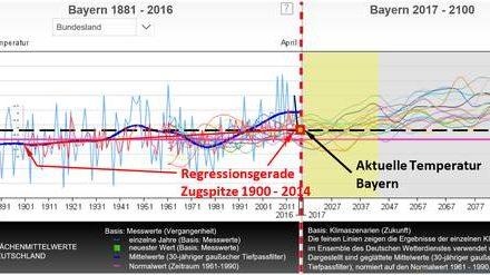 Die Klimapfadfinder: Wie man in Bayern dem Klima helfen will