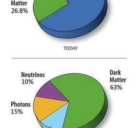 Energienutzung und Bevölkerungswachstum