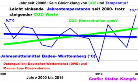 Regierung von Baden-Württemberg will Meinung der Bevölkerung zu Ihren Klimaschutzplänen einholen