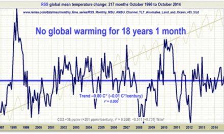 Klimakrise  in Lima – Klima gesund – Klimaretter krank vor Enttäuschung