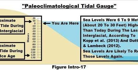 Ist die Globale Erwärmung neu für Sie? James Hansen räumt einige Dinge über die globalen Temperaturen und den Meeresspiegel ein, die Sie kennen sollten.