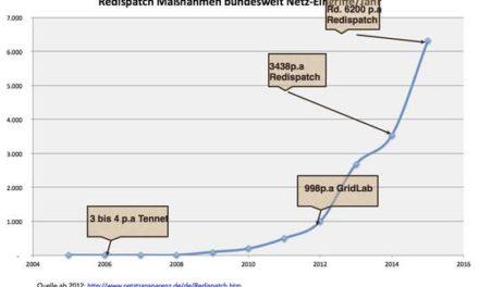 Trotz vierfacher Überkapazität – Windkraftstrom kann Kernkraftstrom nicht ersetzen