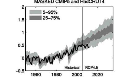 Unsicherheiten bei Messungen der Wassertemperatur und in Datensätzen