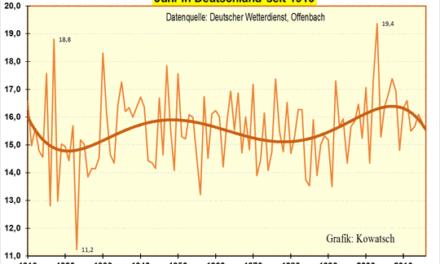 """Zum Sommerstart: Die vergebliche Suche nach der """"Klimaerwärmung"""" im Frühsommermonat Juni Teil 1- Wie sich die Junitemperaturen und die Juni- Witterung entwickelt haben"""