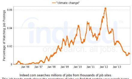 Klima-Burnout nähert sich rasch