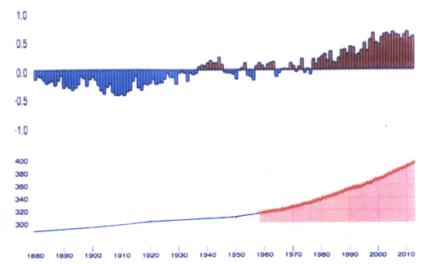 Krisen der Klimatologie