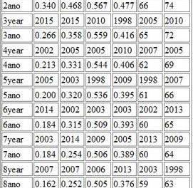 Globale Mitteltemperatur! Abschluss-Statistik 2015: jetzt einschließlich Dezember 2015