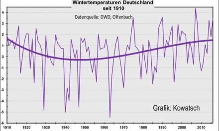 Wie der Deutsche Wetterdienst seine Daten einseitig auswertet
