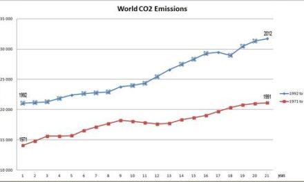 Mit dem Verschwinden von Emissionen verschwinden auch Arbeitsplätze