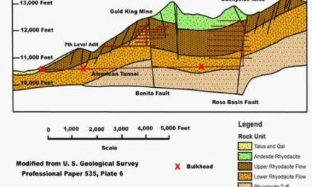 US-Umweltbehörde EPA verschuldet Wasserdurchbruch der Gold King Mine. Es war kein Zufall