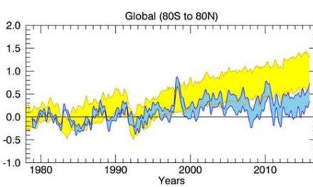 Die ,Karlisierung' der globalen Temperatur geht weiter: Diesmal macht RSS eine massive Adjustierung nach oben