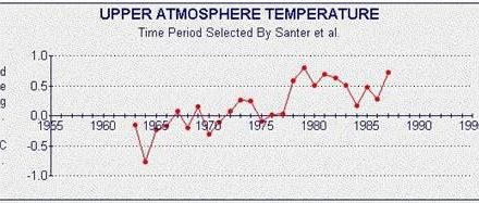 Klimawissenschaft: Fehler von Fehlverhalten trennen