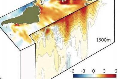 Fehlende Wärme' im Atlantik – so funktioniert das nicht
