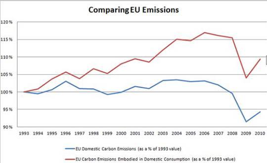 Europäische Energiepolitik vor dem US-Senat