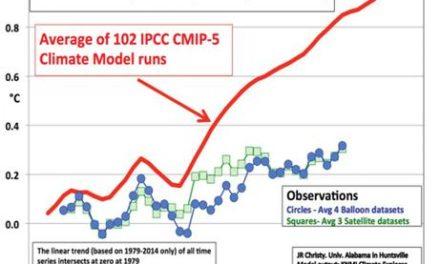 Benny Peiser: Das sich ändernde Klima der Klimapolitik in UK