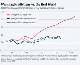 Klimapropheten und –profiteure – Die Klima-Rede von John Kerry