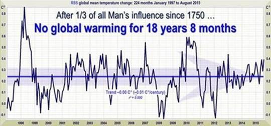 """Sind """"Klimaleugner"""" wirklich Leugner?"""