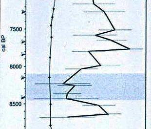 Standardabweichung, das übersehene, aber essentielle Klima-Statistikum