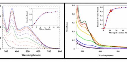 Systematischer Fehler bei Klimamessungen: Die Aufzeichnung der Lufttemperatur an der Erdoberfläche