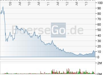 Vestas plant Medien – Kampagne für Windkraftanlagen!